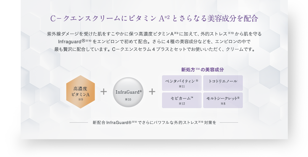 C-クエンスクリームにビタミンA※²とさらなる美容成分を配合 紫外線ダメージを受けた肌をすこやかに保つ高濃度ビタミンAに加えて、外的ストレス※13からも肌を守るInfraguard®をエンビロンで初めて配合。さらに4種の美容成分などを、エンビロンの中で最も贅沢に配合しています。C-クエンスセラム 4プラスとセットでお使いいただく、クリームです。